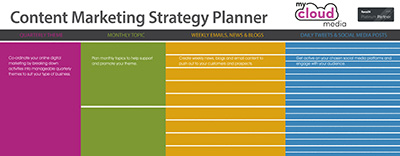 Content Marketing Planning Guide