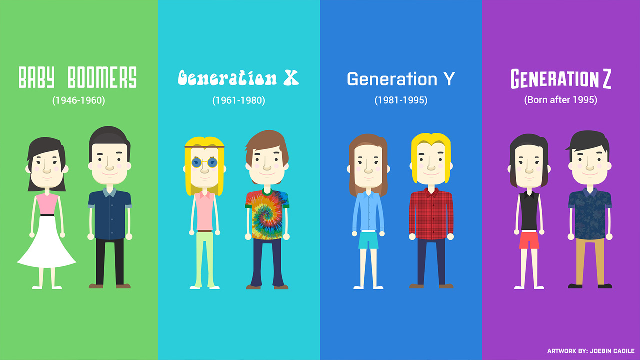 Baby Boomers - Generation X - Y  - Z
