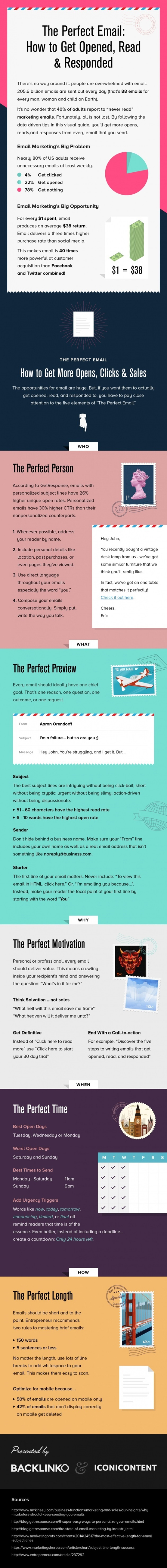 Email marketing how to write a marketing email that gets opened