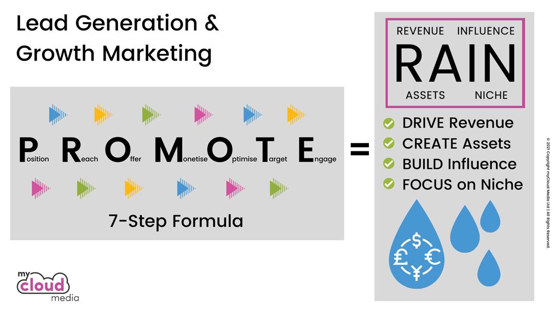 Rainmaker 7-Step PROMOTE Formula
