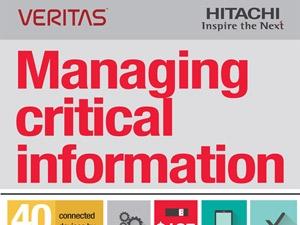 Veritas Hitachi Trade Marketing Infographic